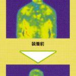 マイオマック装着による腹部の温度変化